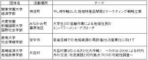 yamasato2016